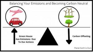 Carbon Neutral Image